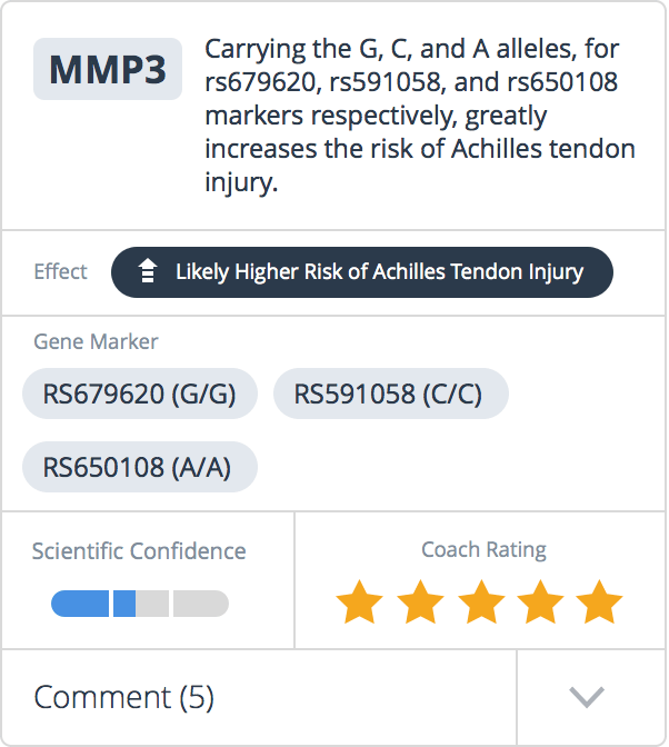 MMP3 is a genetic marker indicating an increased risk of achilles tendon injury.